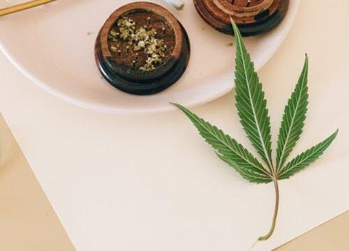Everything about CBD- AtoZ Guide